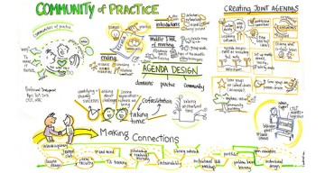 Connecting Communities of Practice at UBC
