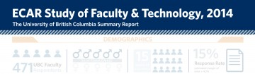 ECAR Study of Faculty and Technology 2014
